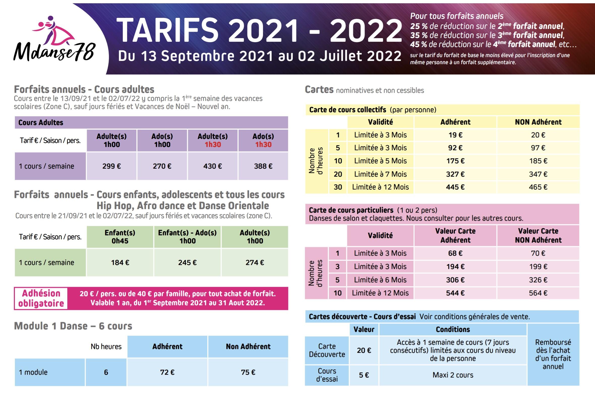 Tarif 2021-20225